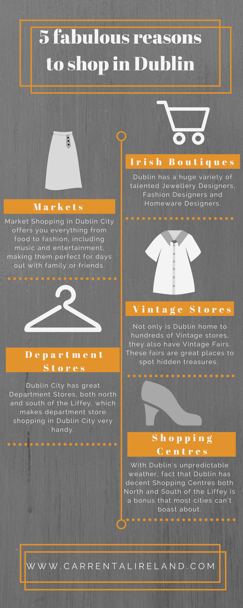 Reasons to Shop in Dulin infographic